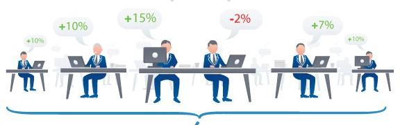 Преимущества и недостатки инвестирования в Индекс